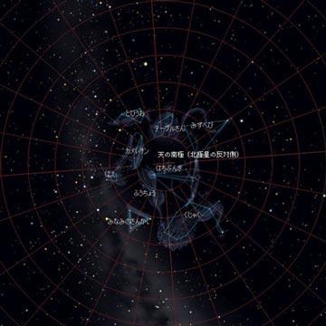 日本からは見えない南の星座