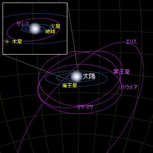 準惑星 基本データ 英名Dwarf Planet(ドワーフ・プラネット) 分類...  Yaho