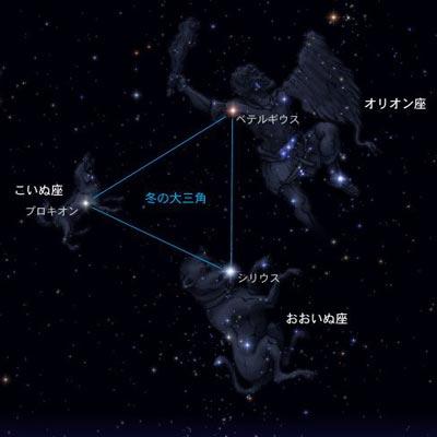 冬の大三角(だいさんかく)