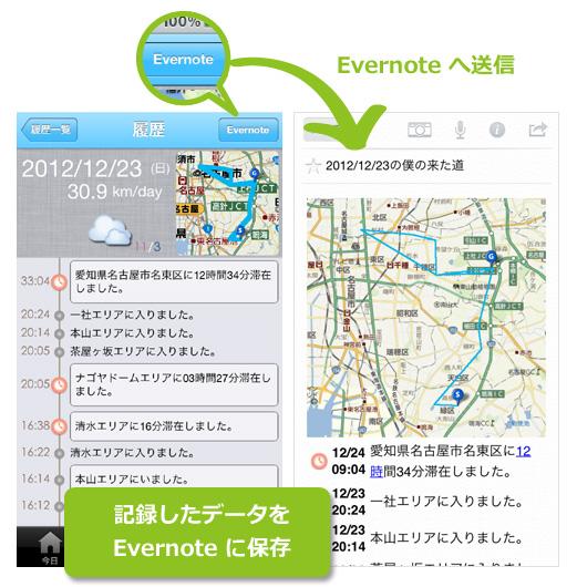 僕の来た道Evernote送信