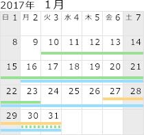2017年1月