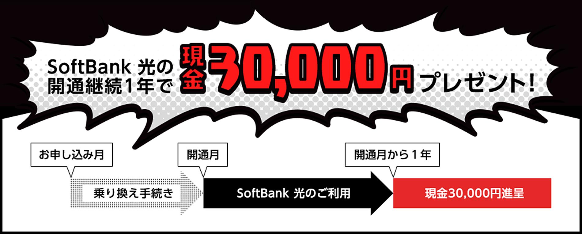 SoftBank 光の開通継続1年で現金30,000円キャッシュバック!