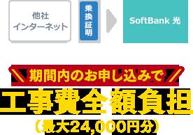 他社 インターネット+乗換証明→SoftBank 光期間内のお申し込みで工事費全額負担(最大24,000円分)