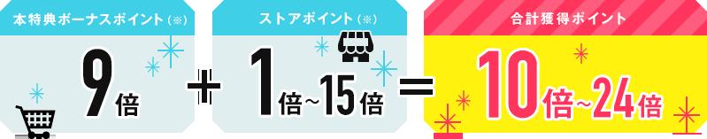 本特典ボーナスポイント9倍+ストアポイント(※)1倍~15倍=合計獲得ポイント10倍~24倍