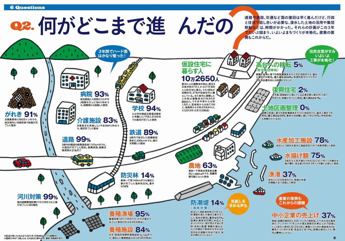 東日本大震災から3年日本人は教訓を得たか?大川小児童23名の遺族遺族が提訴石巻市と宮城県相手取り23億円の損害賠償請求 %e6%ad%b4%e5%8f%b2 %e6%97%a5%e6%9c%ac%e3%81%ae%e9%87%8c%e5%b1%b1 %e4%bd%8f%e5%b1%85 %e3%81%84%e3%81%98%e3%82%81%e3%83%bb%e5%ad%a6%e6%a0%a1%e3%83%88%e3%83%a9%e3%83%96%e3%83%ab tepco domestic jiken saigai yakunin health defence politics