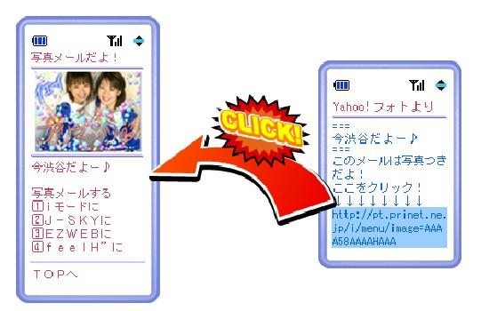 Yahoo! Photos