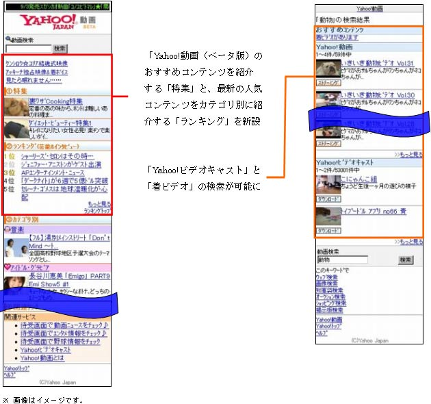 「Yahoo!動画(ベータ版)」のサイトデザイン変更イメージ
