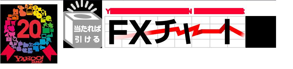 Yahoo!JAPAN20周年記念 FXチャートくじ