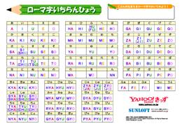 すべての講義 カタカナ一覧表 : ローマ字表 - Yahoo!きっず ...