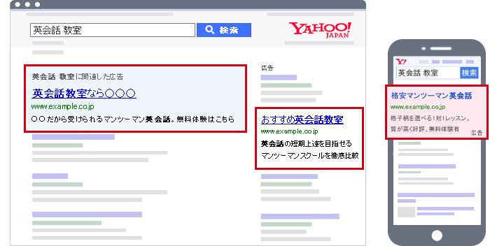 検索キーワードと連動した広告を検索結果に掲載