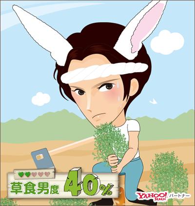 肉食女と草食男診断(Yahoo!パートナー・Yahoo!縁結び) 草食男度40%