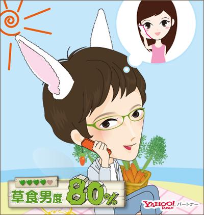 肉食女と草食男診断(Yahoo!パートナー・Yahoo!縁結び) 草食男度80%