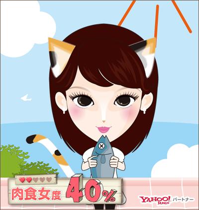 肉食女と草食男診断(Yahoo!パートナー・Yahoo!縁結び) 肉食女度40%