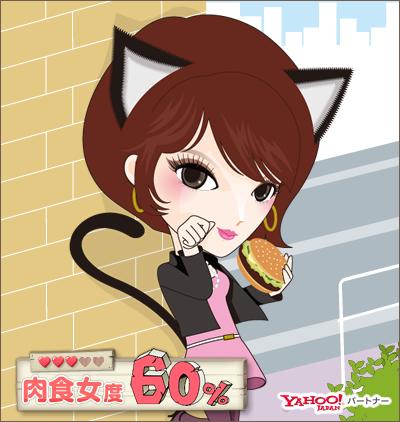 肉食女と草食男診断(Yahoo!パートナー・Yahoo!縁結び) 肉食女度60%