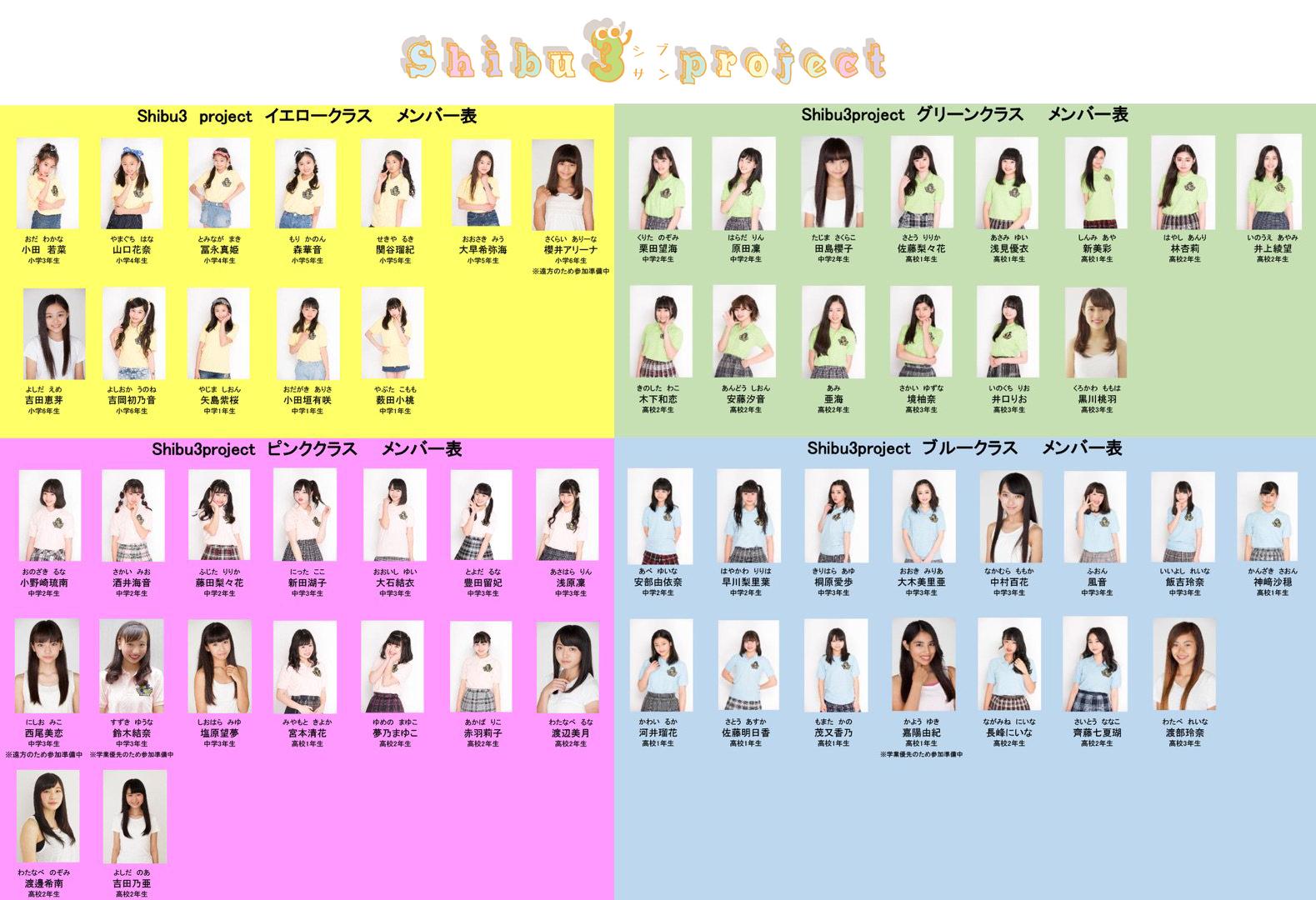 shibu3第一回定期公演メンバー
