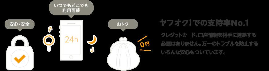 ヤフオク!での支持率No.1