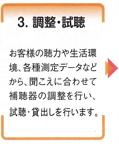 3.調整・試聴