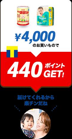 ¥4,000のお買いもので440ポイントGET!
