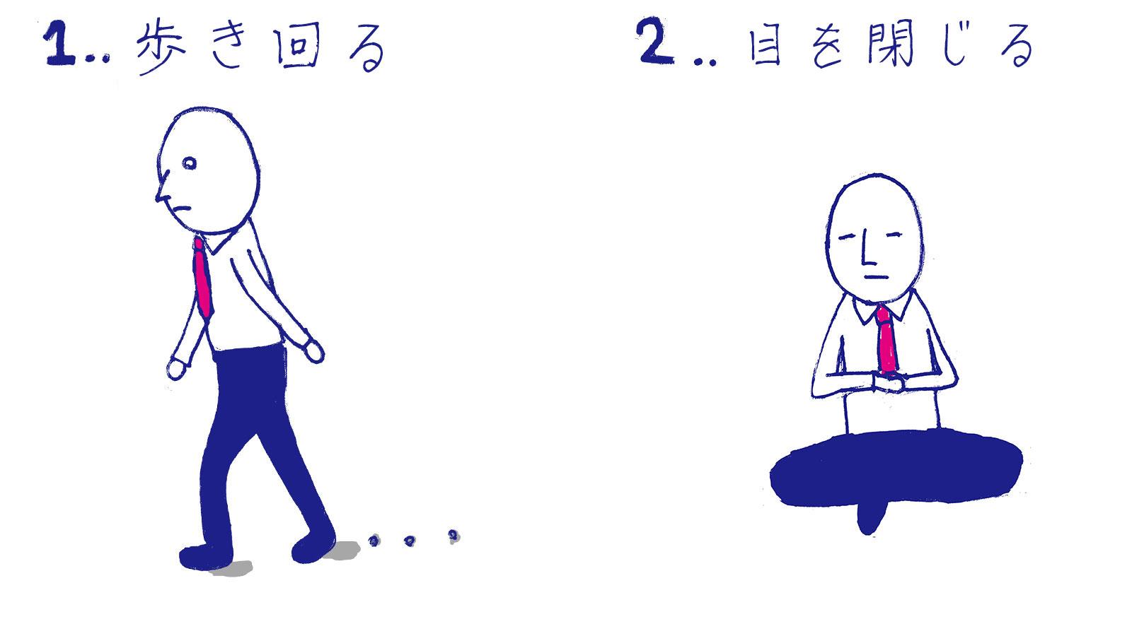 仕事の出来が変わる【集中力を切らさない8のアクション】