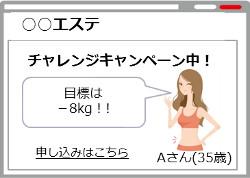 目標-8kg
