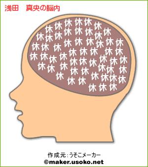 浅田 真央の脳内