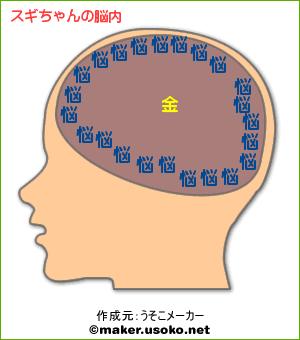 スギちゃんの脳内