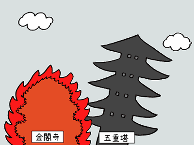 金閣寺 五重塔