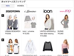 流行のファッションアイテムを調べる