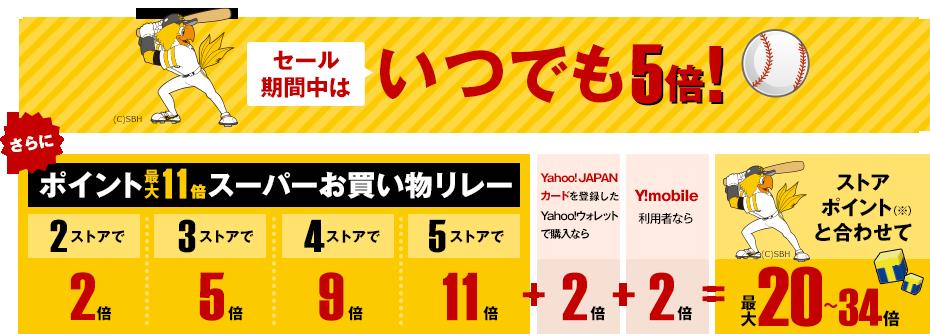 セール期間中はいつでも5倍!ストアポイントと合せて、獲得できるポイントは5〜19倍になります さらに ポイント最大11倍スーパーお買い物リレー(2ストアで2倍、3ストアで5倍、4ストアで9倍、5ストアで11倍)+Yahoo! JAPANカードを登録したYahoo!ウォレットで購入なら2倍+Y!mobile利用者なら2倍=ストアポイントと合わせて20〜34倍