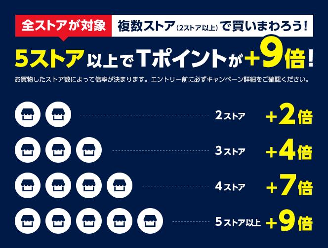 全ストアが対象 複数ストア(2ストア以上)で買いまわろう!5ストア以上でTポイントが+9倍!
