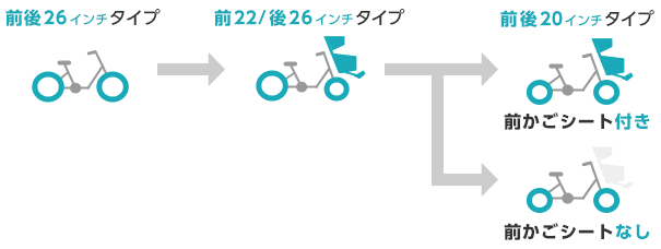 ... 自転車 幼児用自転車 16インチ