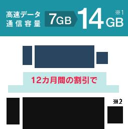 高速データ通信7GB→14GB ※1 月額5,980円が 12ケ月の割引で月額4,980円※2