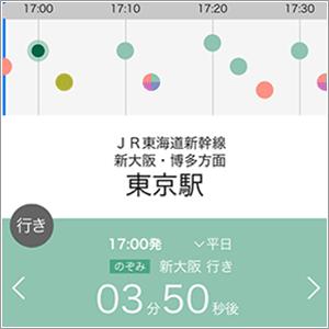 発車時刻をカウントダウン