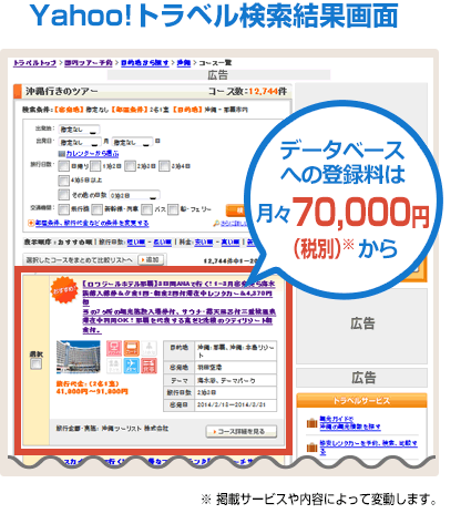 Yahoo!トラベル 検索結果画面 データベースへの登録料は月々70,000円(税別)から
