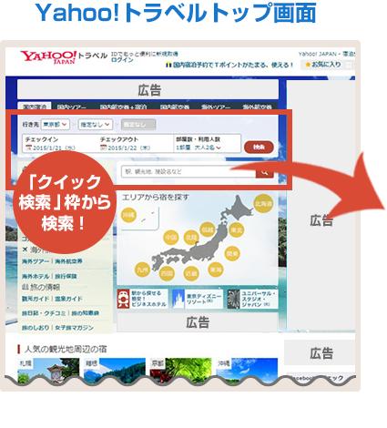 Yahoo!トラベル トップ画面 「クイック検索」枠から検索
