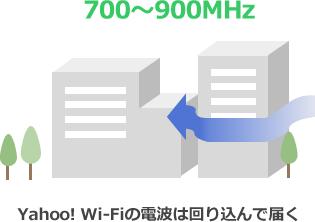 700~900MHz/Yahoo! Wi-Fiの電波は回り込んで届く