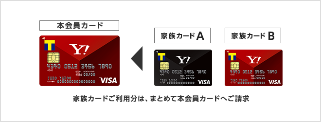 家族カードご利用分は、まとめて本会員カードへご請求