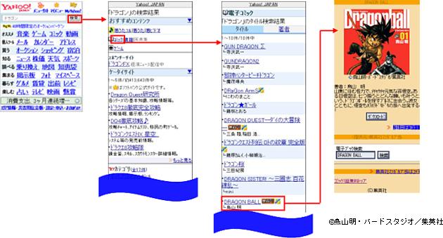 Yahoo!ケータイのトップページから検索