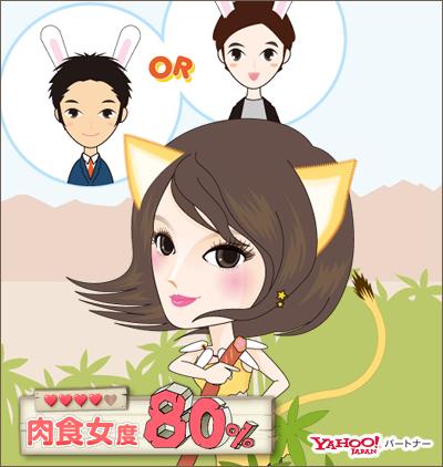 肉食女と草食男診断(Yahoo!パートナー・Yahoo!縁結び) 肉食女度80%